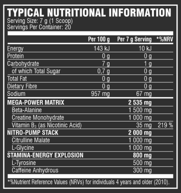 Muscle Junkie Psycho Nutritional Info